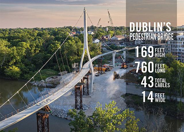 Dublin Presdestrian bridge